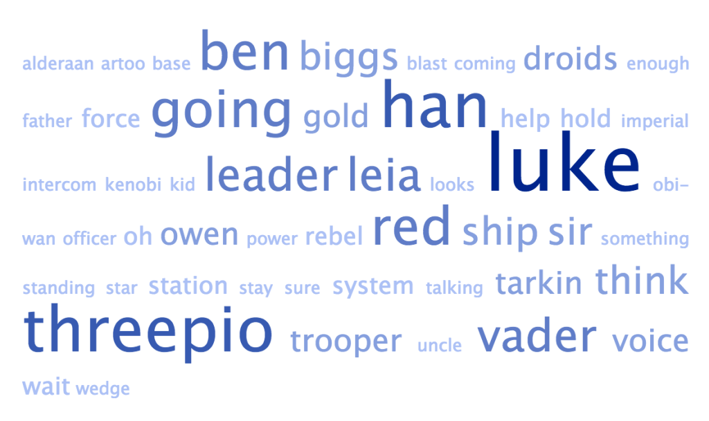 starwarswordcloud